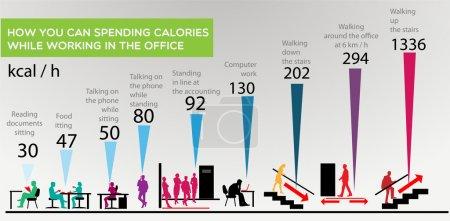 Photo pour Ensemble d'éléments infographiques avec des calories - image libre de droit