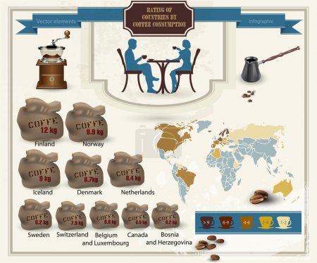 Illustration pour Diagrammes de café, illustration vectorielle - image libre de droit