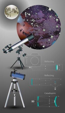 telescope design vector illustration