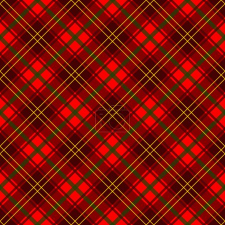 A traditional plaid pattern. Seamlessly repeatable...