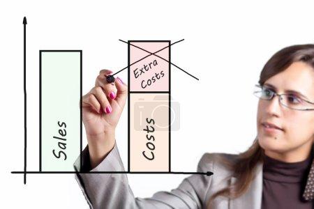 Foto de Mujer de negocios decide cortar costos adicionales para ser más competitivos - Imagen libre de derechos