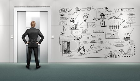 Businessman and wall with drawing business plan