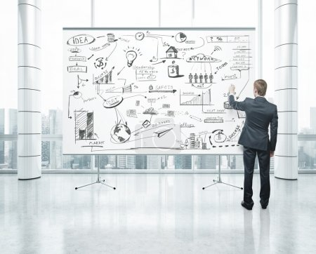 Businessman drawing business strategy on blank poster