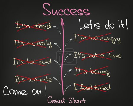 Illustration for The way how success can be achieved - Royalty Free Image