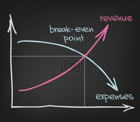 Revenue Expenses