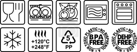 Symbols for marking plastic dishes.