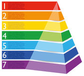 Infographic examples food pyramid cake