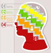 Thinking mind philosophy
