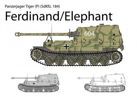 German WW2 Ferdinand or Elephant