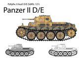 German WW2 Panzer II D (or E) light cavalry tank