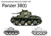 WW2 German Panzer 38(t) light tank