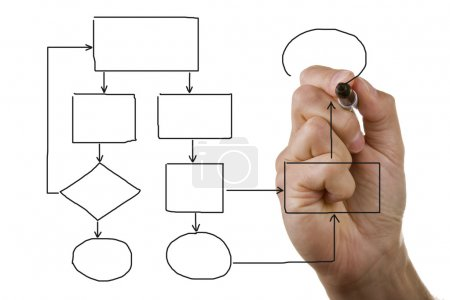 Photo for Businessmans hand drawing an empty flow chart - Royalty Free Image