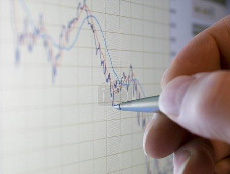 Analyze market share prices