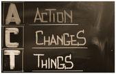 Akce změny věci koncept