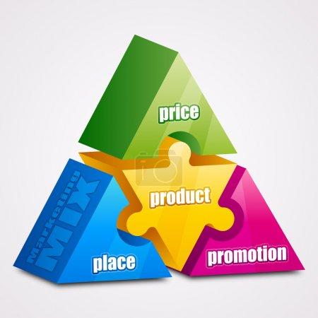Prism puzzle. Marketing MIX concept.