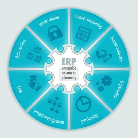 Enterprise Resource Planning infographics
