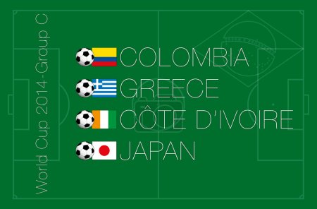 Group C world cup