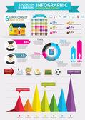 Education Infographics