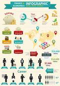 Finance & Economics Infographic