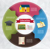 Template for your eductaion presentation (Circle Infographic)