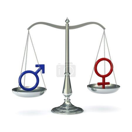 Scales gender symbols