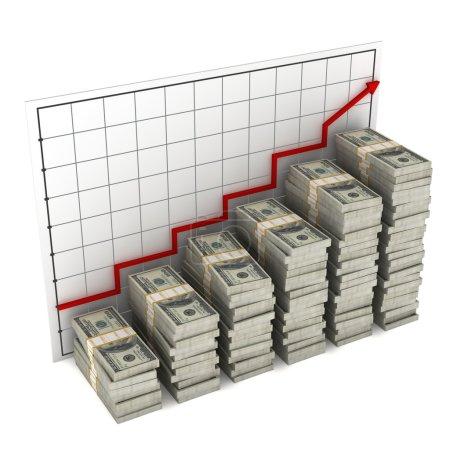 Graph of dollars