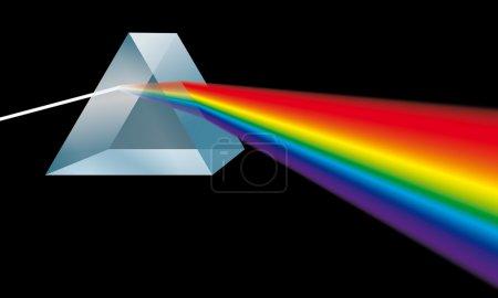 Dreiecksprisma bricht Licht in Spektralfarben