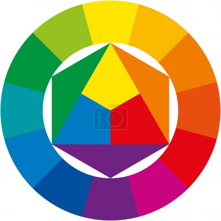 Photo for Color wheel (color circle), abstract illustrative organization of colors around a circle shows the relationships between primary colors, secondary colors and complementary colors - Royalty Free Image