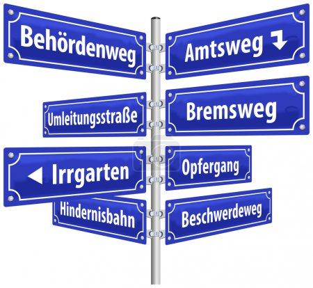 Street Signs Administrative Procedure
