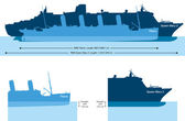Titanic And Queen Mary 2 - Size Comparison