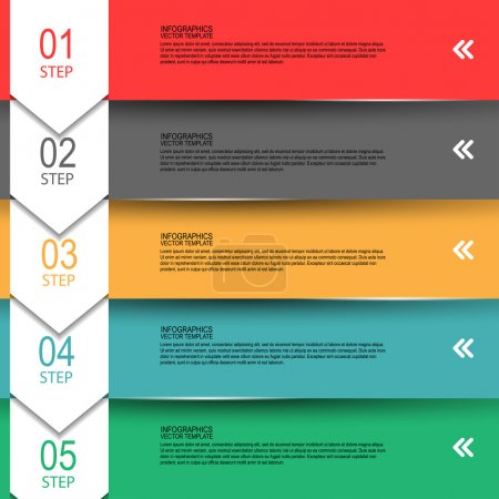 Step By Step Web Elements