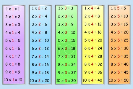 Illustration for Set of simple multiplication tables, numbers 1-5 - Royalty Free Image