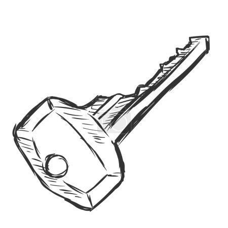 Modern Key