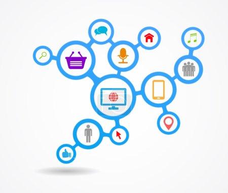 social media network cloud