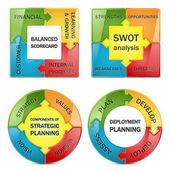 Vector diagram of strategic management