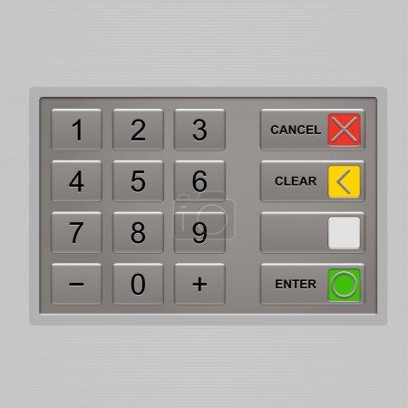 Keypad of automated teller machine