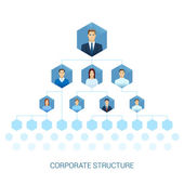 Corporate management structure hierarchy vector illustration Human faces flat icons with sharp edges style Honeycombs sells inter connected template for web site or brochure
