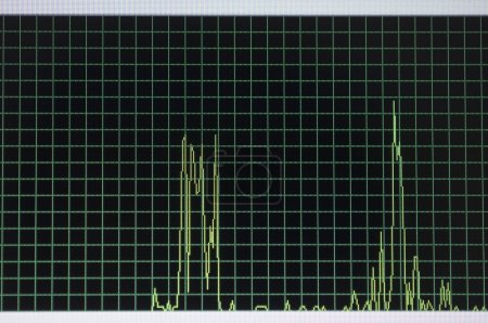 Windows task manager graph