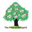 Fruits of the spirit in vector format...
