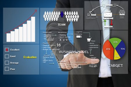 Business chart of how to create business implementation until evaluation concept