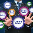 Businessman working with gear for online marketing...