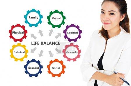 Photo pour Femme d'affaires avec graphique équilibre de vie, concept d'entreprise - image libre de droit