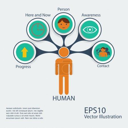 Illustration for Basic principles of human integrity. vector illustration - Royalty Free Image