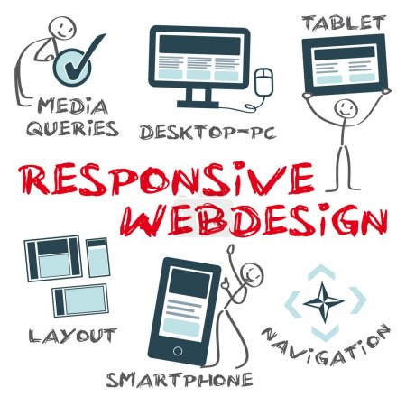 Illustration for Responsive web design, scale, smartphone, tablet, PC, laptop touchpad, responsive, display, programming, media queries, web, css3, screen resolution, vertical format, horizontal format, web design, web page, presentation, monitor, appearance - Royalty Free Image