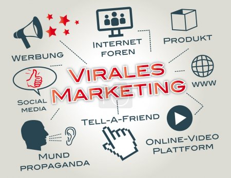 Illustration for Viral marketing, a friend, referral marketing, recommend, seeding, action, notice, review, business, effect, recommendation, campaign, consumer, consuming, customer, customers, like, liken, brand, brand name, marketing, - Royalty Free Image