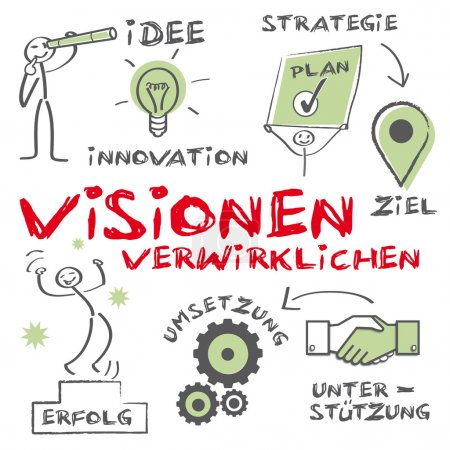 Illustration for Vision, idea, develop ideas, goals, achieve, goal, solution, success, achieve, success, motivation, creativity, analysis, task, occupation, brainstorming, concept, business, coaching, thinking process, experience, superior, company, trade, challenge - Royalty Free Image