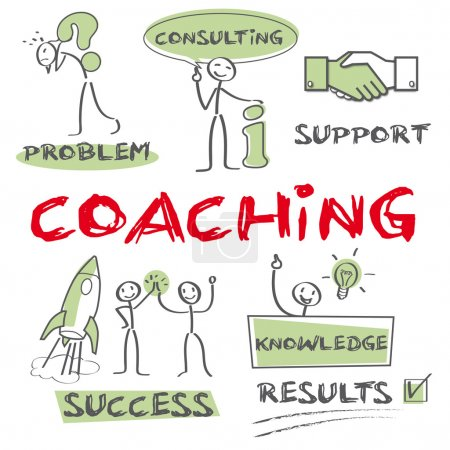 Illustration for Coaching, consulting, analysis, experience, success, successful, offer, motivation, learning, solution, know, duty, education, occupation, brainstorming, business, thinking process, finance, company, trade, challenge, help, concentration, concept - Royalty Free Image