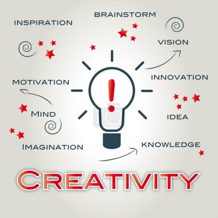 Foto de Creative, creativity, ideas, innovation, design, invention, imagination, analysis, contemplation, brainstorm, business, energy, spirit, light, challenge, brain, ideas, inspiration, intelligence, new, concentration, concept, lightbulb, mindmap - Imagen libre de derechos
