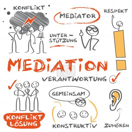 Mediation, conflict crisis management