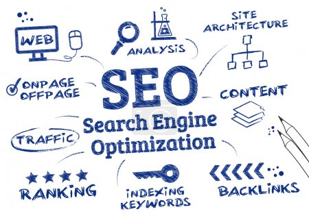 Illustration for Search engine optimization is the process of affecting the visibility of a website. Chart wirh icons and Keywords - Royalty Free Image